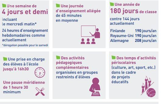 synthese-reforme-rythme-scolaires.JPG