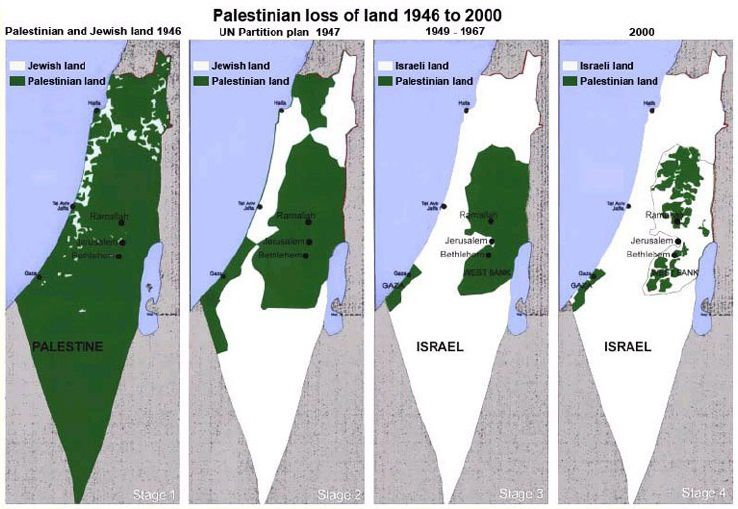 Colonisation-Palestine-3.jpg