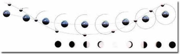 3-schema-constant-de-la-lune.JPG