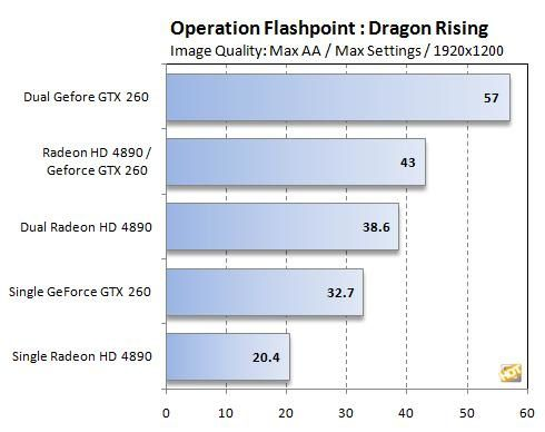 LUCID HYDRA 200 test sous operation flashpoint dragon rising