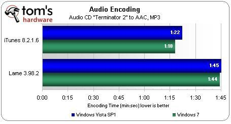 Windows 7 test encodage audio