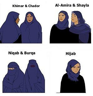 Burqa-Niquab-sciencextra