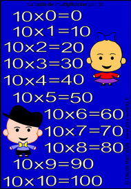 puzzle-table-multiplication-10-petit.png