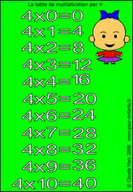puzzle-table-multiplication-4-petit.png