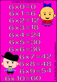 puzzle-table-multiplication-6-petit.png
