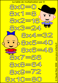 puzzle-table-multiplication-8-petit.png