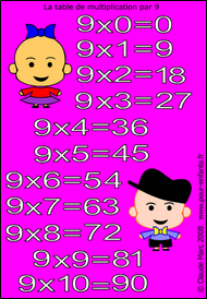 puzzle-table-multiplication-9-petit.png