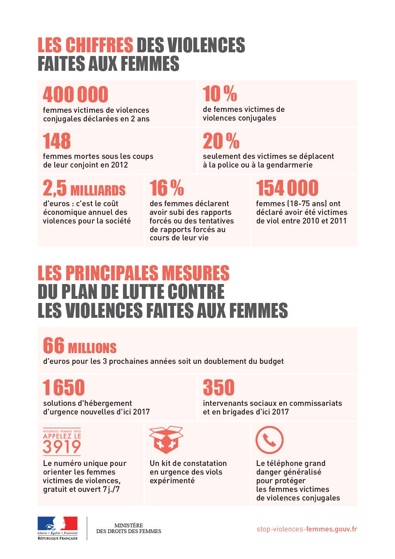 plan-de-lutte-contre-les-violences.png