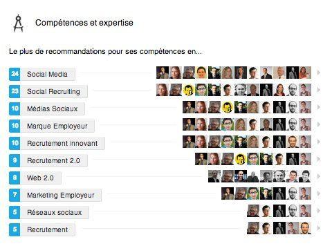 Votre-profil---LinkedIn-2.jpg