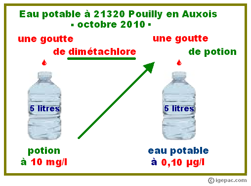 21320-pouilly-analyse-eau-2-29-sept-2019.PNG