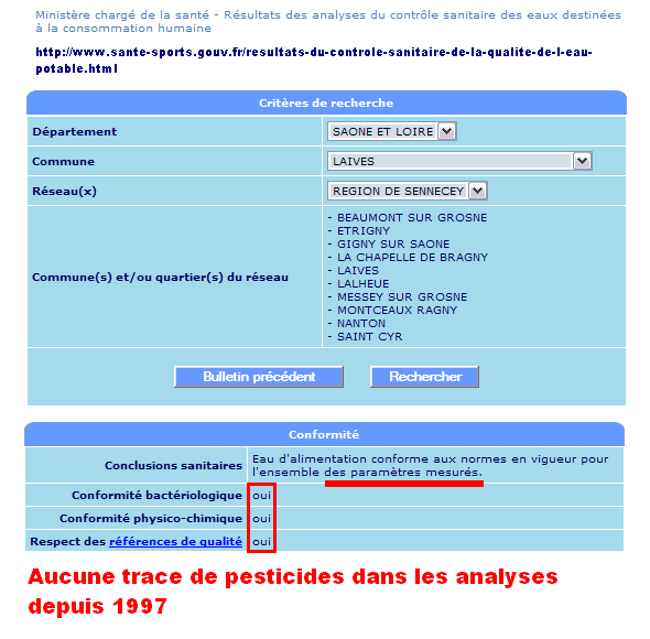 analyse eau 71 Laives