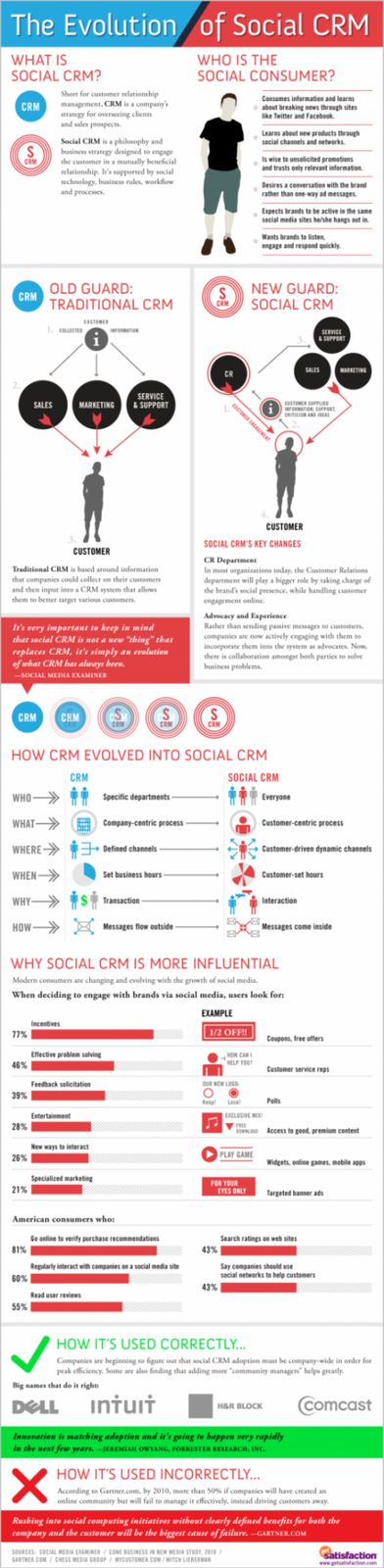 Infographic-Social-Consumer-copie-1.png