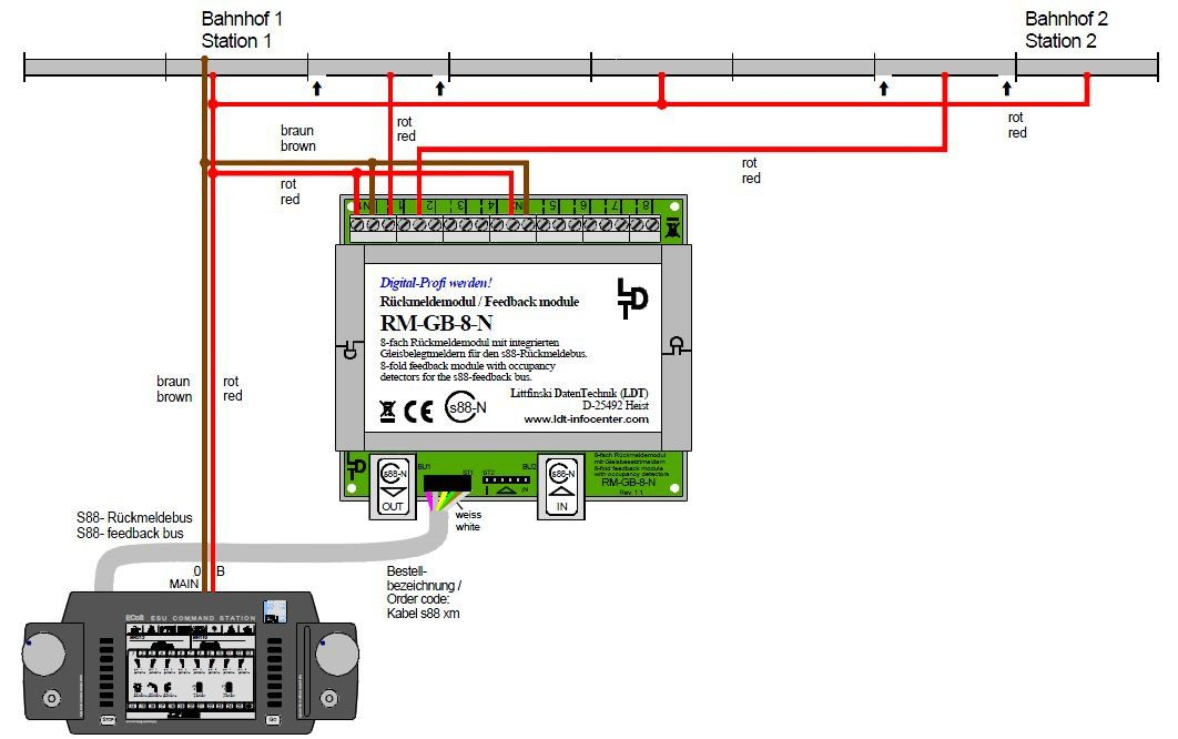 how to connect dcc to athearns ho locomotive