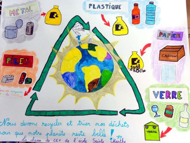 """Dessins et sculptures des enfants des écoles de Tarascon ayant participé à l'opération """"Commerce en Fête"""", mon commerçant, mon environnement. Une calèche de la Cité du Cheval étrait passée ramasser des sacs jaunes dans les écoles."""