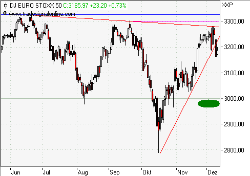 stoxx50daily-Kopie-1.png