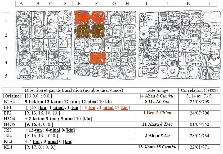 Calendrier Maya Dessin.La Fin D Un Monde Le Calendrier Maya Et Le Calcul De Votre