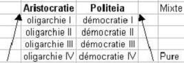 typologie-democraties.JPG