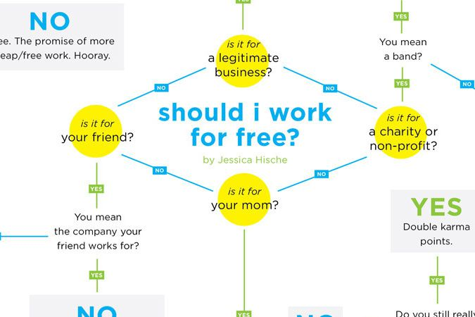 Should-i-work-for-free