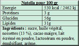 Tableau-nutella-copie-1.jpg