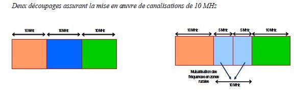 canalisations-THD.jpg