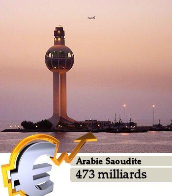 l-arabie-saoudite-643467.jpg