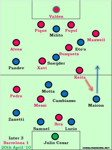 inter-3-1-barcelona-mourinho-guardiola-tactics-copie-1.jpg
