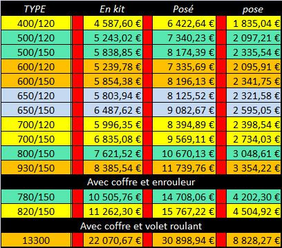 Tarif ttc 2011 le blog de for Tarif piscine