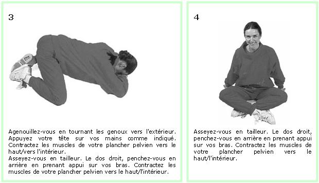 Exercices de Kegel : une méthode efficace pour