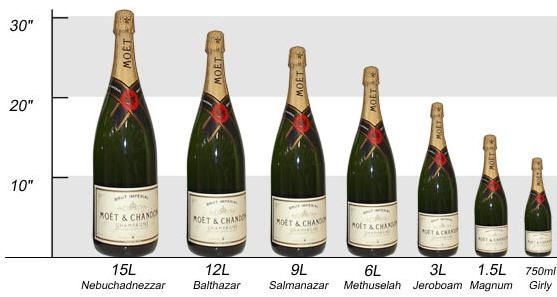 formats-champagne.jpg