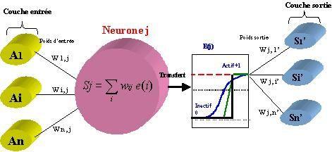 neurone-formel.JPG