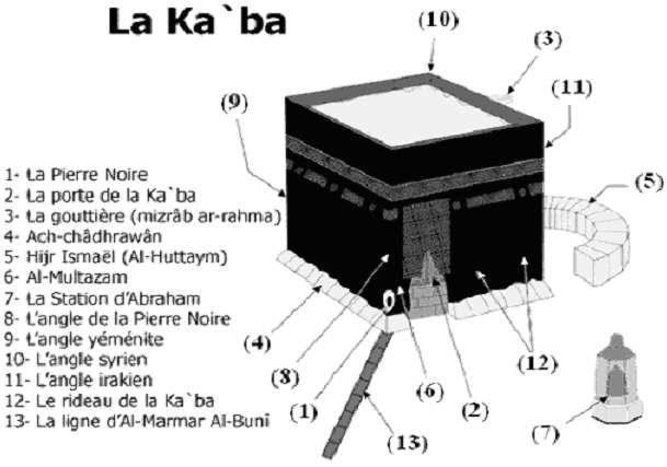 La kaaba pr sentation et description baladislam for Interieur de kaaba