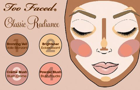 too-faced-classic-radiance.jpg