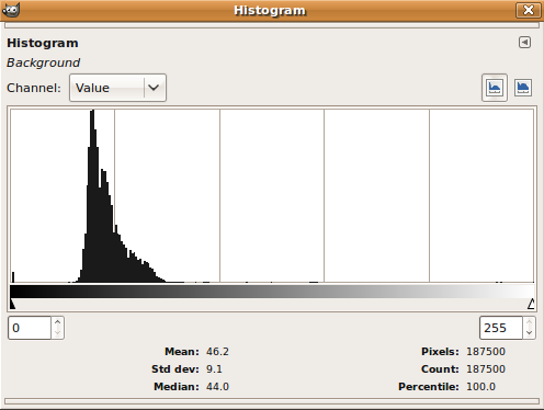 spc900 cooled histogram