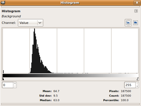 spc900_not_cooled_histogram.png