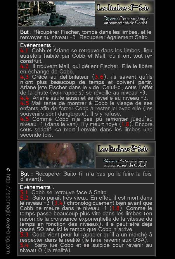 Inception-niveau---4