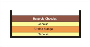 Gateau_chocorange