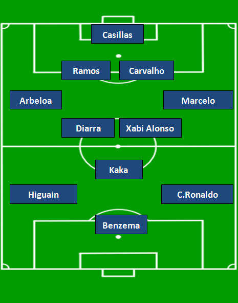 Compo-CDR-Barca-t--Real-AVM.png