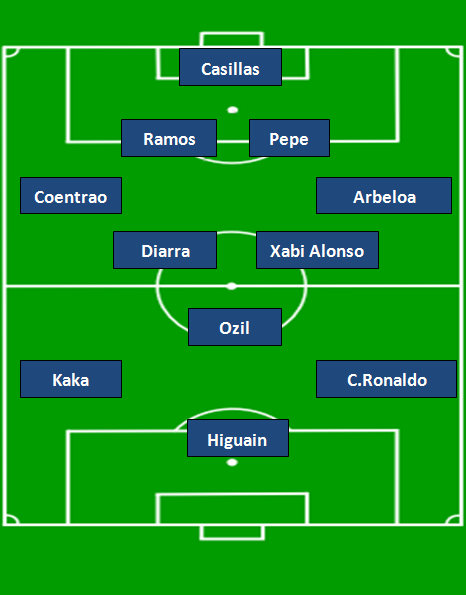 Compo-CDR-Barca-t--Real-DL.png