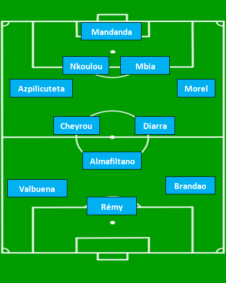 Compo-Marseille-Lille-AVM-OM.png