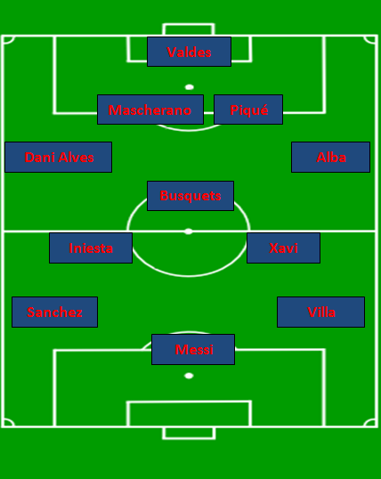 Compo-Barcelone.png
