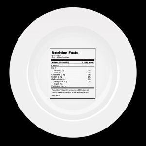 1006881 whats on your plate