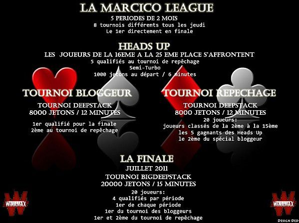 LA-MARCICO-LEAGUE-tabl.JPG