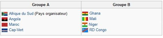CAN 2013 groupes A B