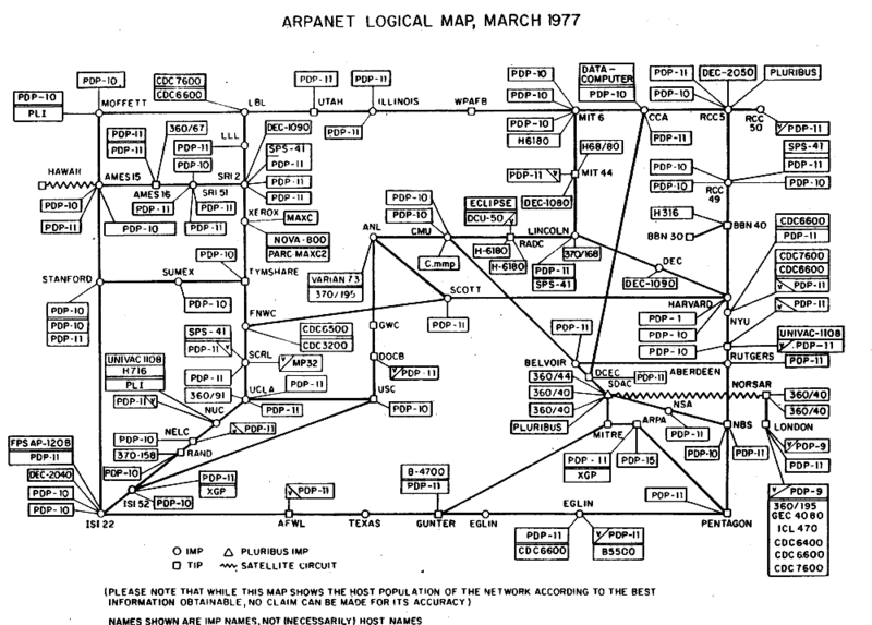 800px-Arpanet_logical_map-_march_1977.png