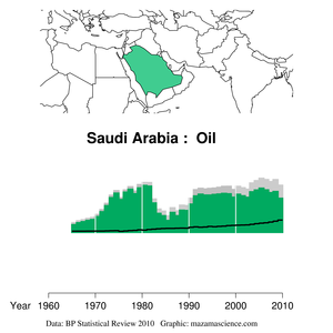Saudi_Arabia_oil_small.png