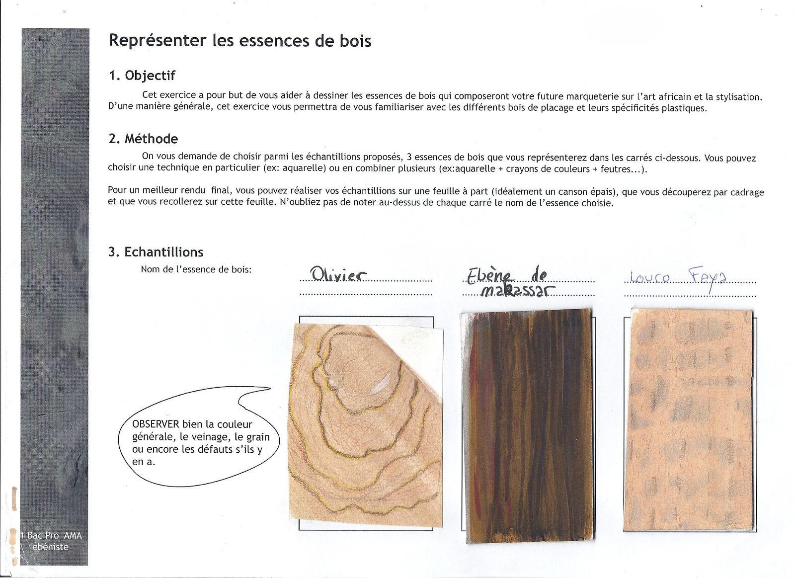 STAGE S1M1 >> Présentation du cours  Le blog de  ~ Bareme De Cubage Bois