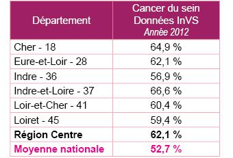 2013 Chiffre INSEE