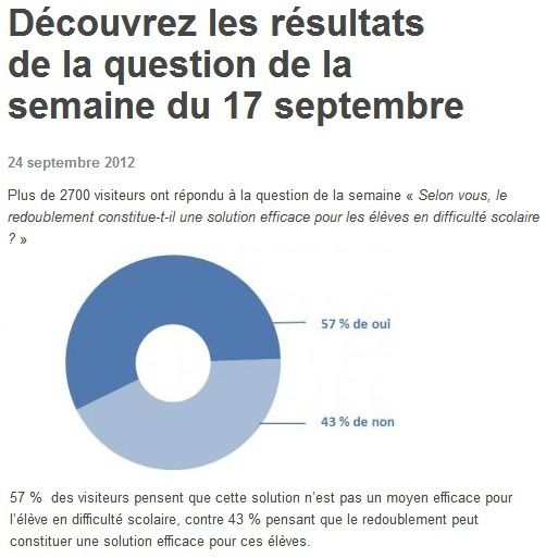 Question-biaisee--reponse-pire.jpg