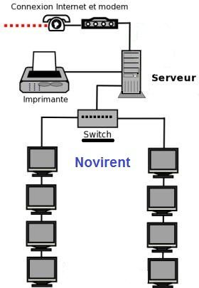 switch-location-serveur-louer-serveurs-ibm-hp-dell-copie-1.jpg