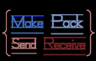 make-pack-send-receive.png